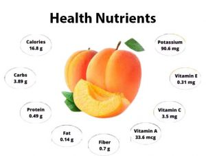 Apricot Health Nutrients