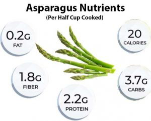 Asparagus Nutrients Per Half Cup