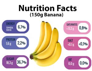 Nutrition Facts1